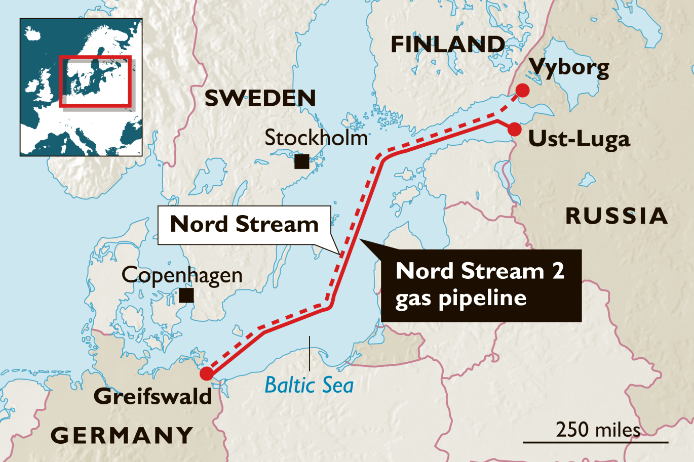 A Pipeline to Dependency